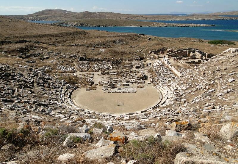 Mapa turístico de Mykonos