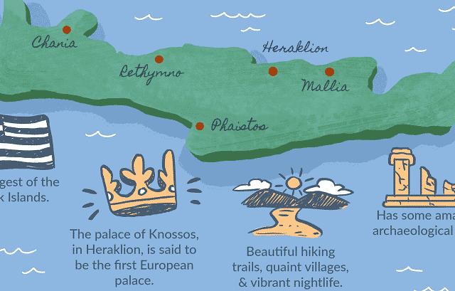 Mapa turístico de Creta